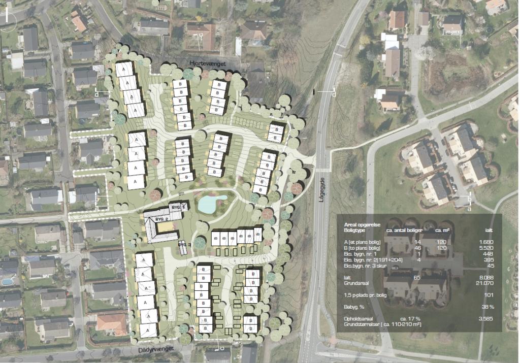 Plan for nybyggeri ved Ullerødgård